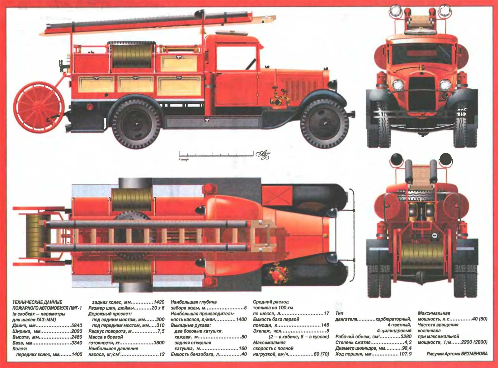 Пожарный автомобиль ПМГ-1. Россия, 1930-40-е годы