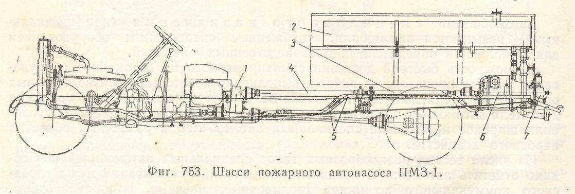 Шасси пожарного автонасоса ПМЗ-1