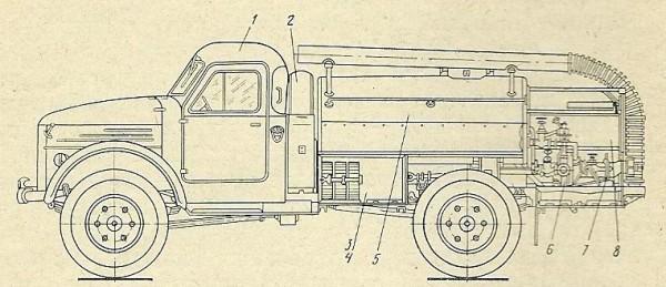 АЦУ-20 (63) в разрезе