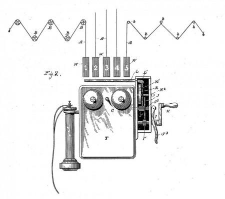 Механическая пожарная сигнализация. Соединенные штаты Америки, 1886 год