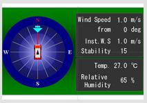 Анемометр для измерения скорости ветра