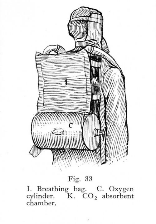 Дыхательный аппарат Флейса, 1878 год