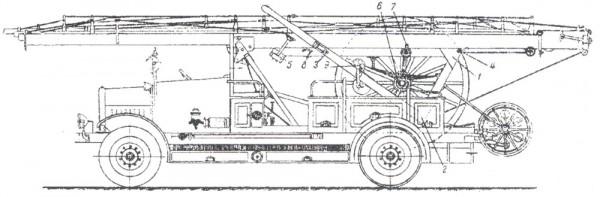 Съемная механическая лестница ЛПО, установленная на шасси Я-3 выпуска 1932 года