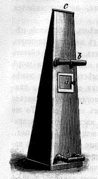 Ручной порошковый огнетушитель Шварца, 1884 год