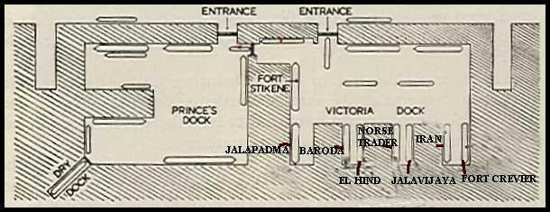 Схема швартовки судов в порту