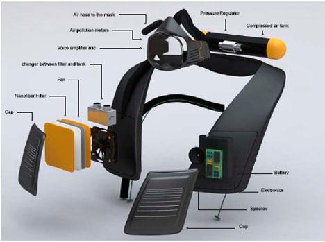 Концепт дыхательного аппарата CAS