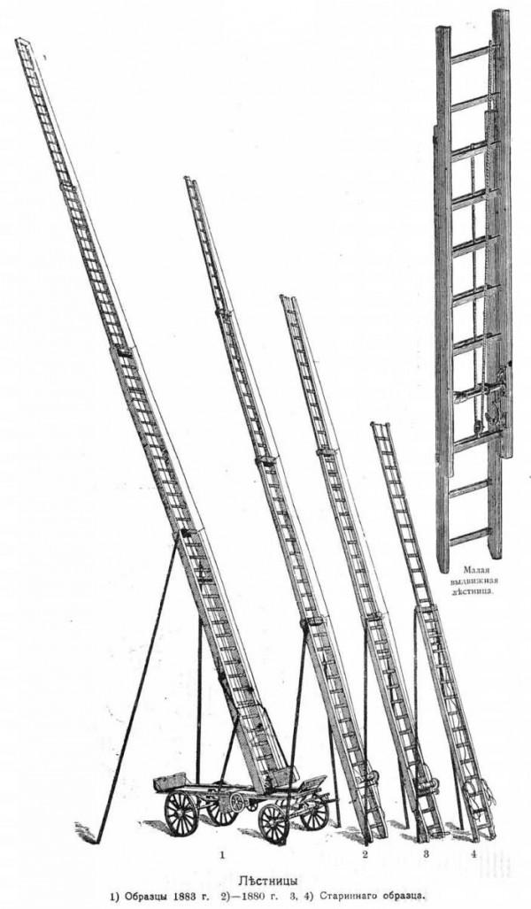 Выдвижные пожарные лестницы на вооружении Санкт-Петербургских пожарных частей