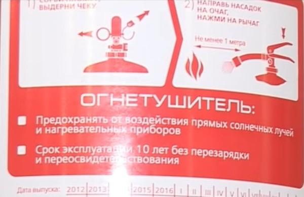 Этикетка огнетушителя