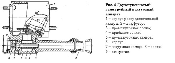 Двухступенчатый вакуумный аппарат