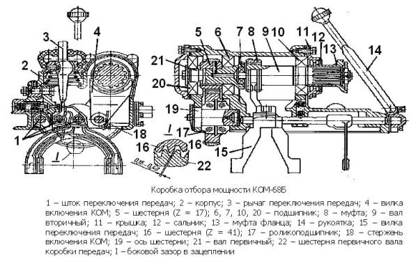 Коробка отбора мощности КОМ - 68Б