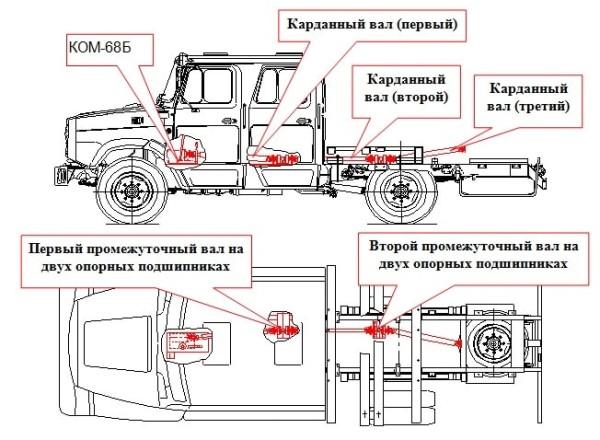 Схема трёхвальной дополнительной трансмиссии