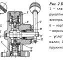Классификация и применение вакуумных систем