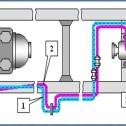 Система дополнительного охлаждения  и обогрева АЦ и АНР