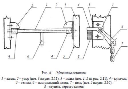 механизм останова 2