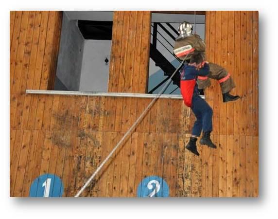 Проверка спасательной веревки на прочность