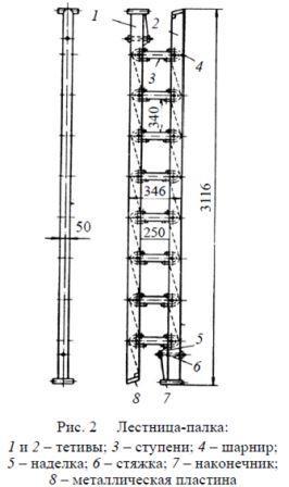схема лестница-палка