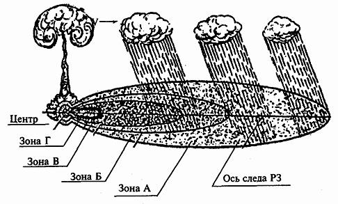 Зоны Радиационного заражения