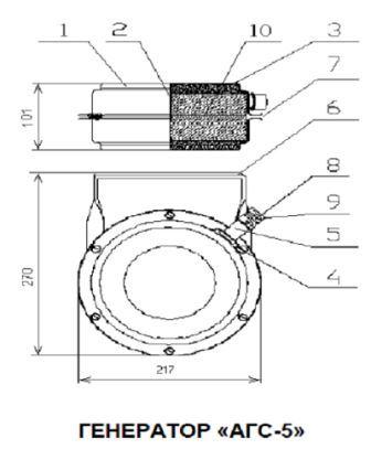Генератор АГС-5 устройство