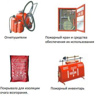 Назначение первичных средств пожаротушения
