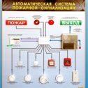Автоматическая пожарная сигнализация: нормы установки и виды