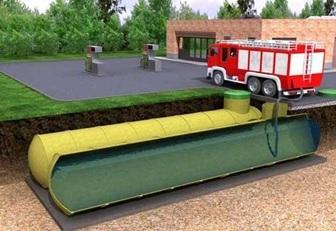 Пожарные емкости на территории