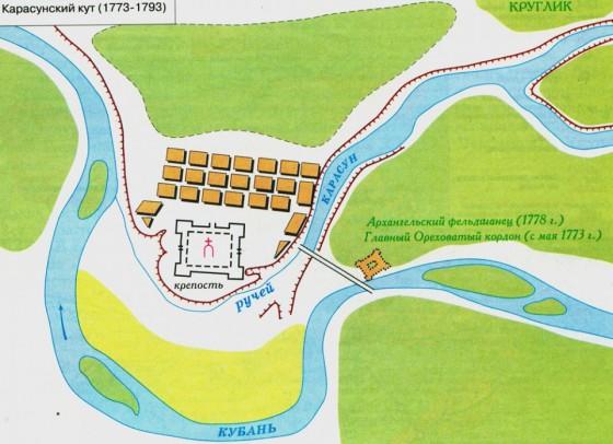 Карасунский кут (1773 - 1793)