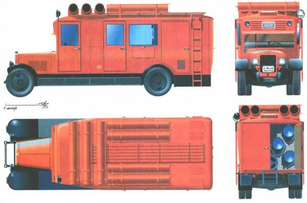 Прожекторный автомобиль ЛГПО на шасси ЗиС-11
