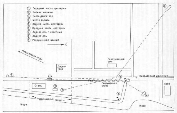 Схематичный план аварии 11 июля 1978 г.