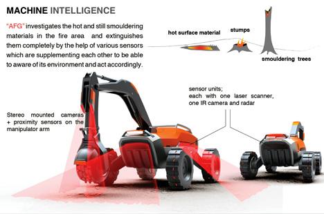 Автономный робот для тушения лесных пожаров