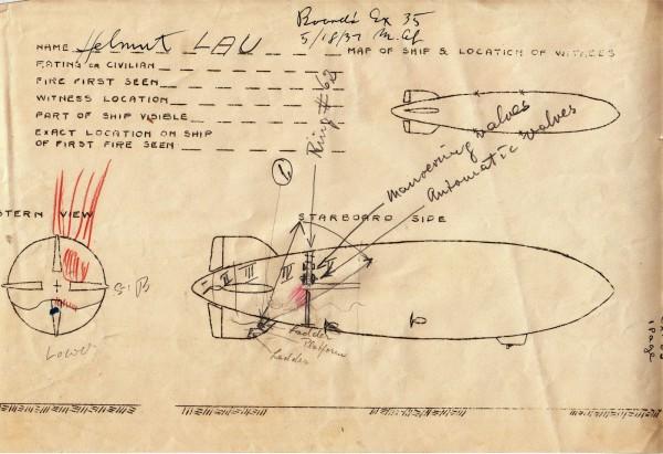 Диаграмма с показаниями Хельмута Лау. Обозначено место взрыва