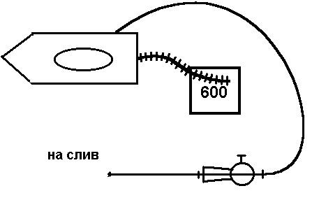 Схема уборки воды гидроэлеватором