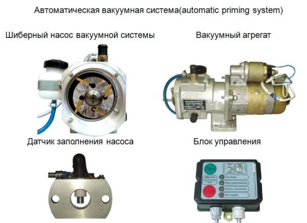 Автоматическая вакуумная система