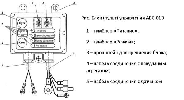 Блок (пульт) управления АВС-01