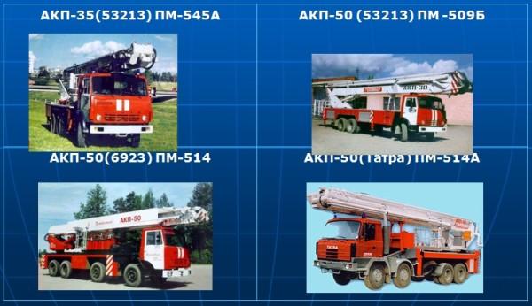 Пожарные автоподъёмники