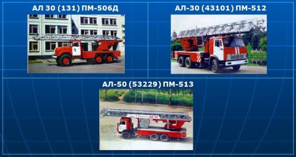 Примеры автолестниц пожарных