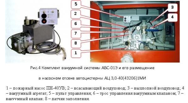 Вакуумная система АВС-01Э