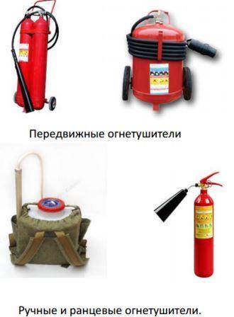 Ручные и передвижные огнетушители
