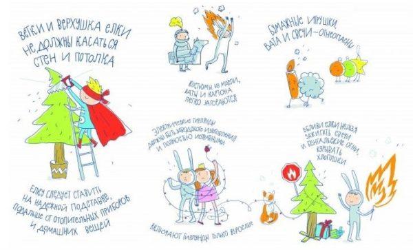 Безопасность праздничных украшений дома
