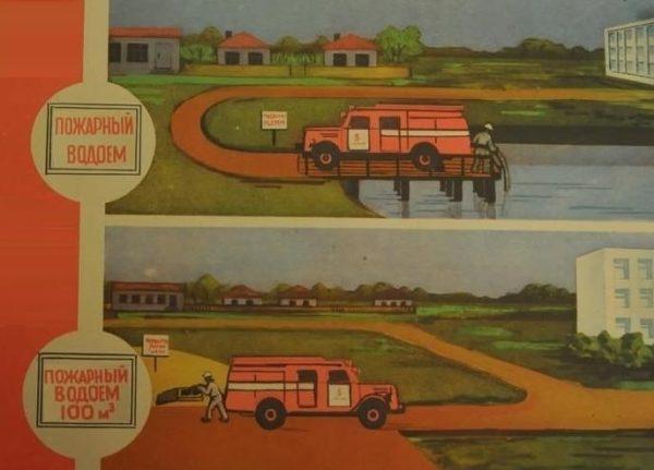 Элементы наружного противопожарного водоснабжения