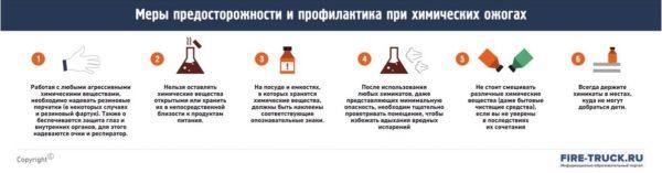 Меры предосторожности и профилактика химических ожогов