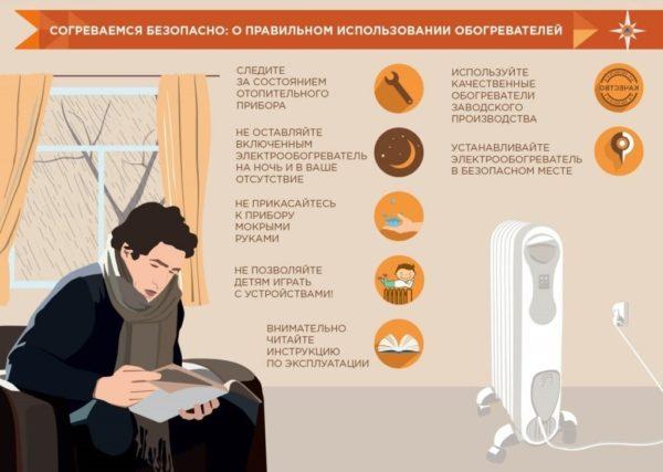 Правила при использовании обогревателей