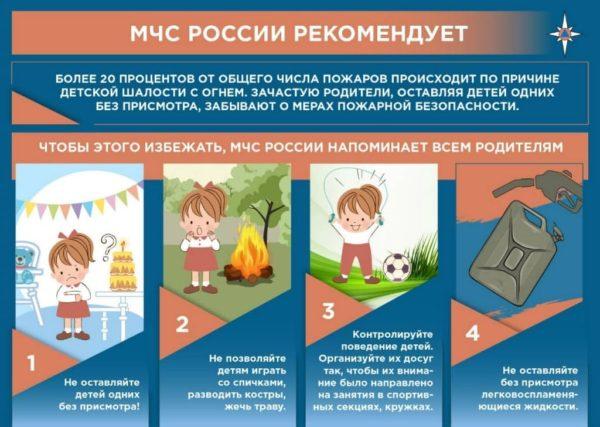 Правила по пожарной безопасности для детей